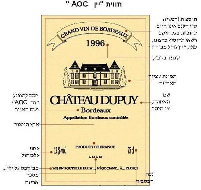 תווית יין AOC